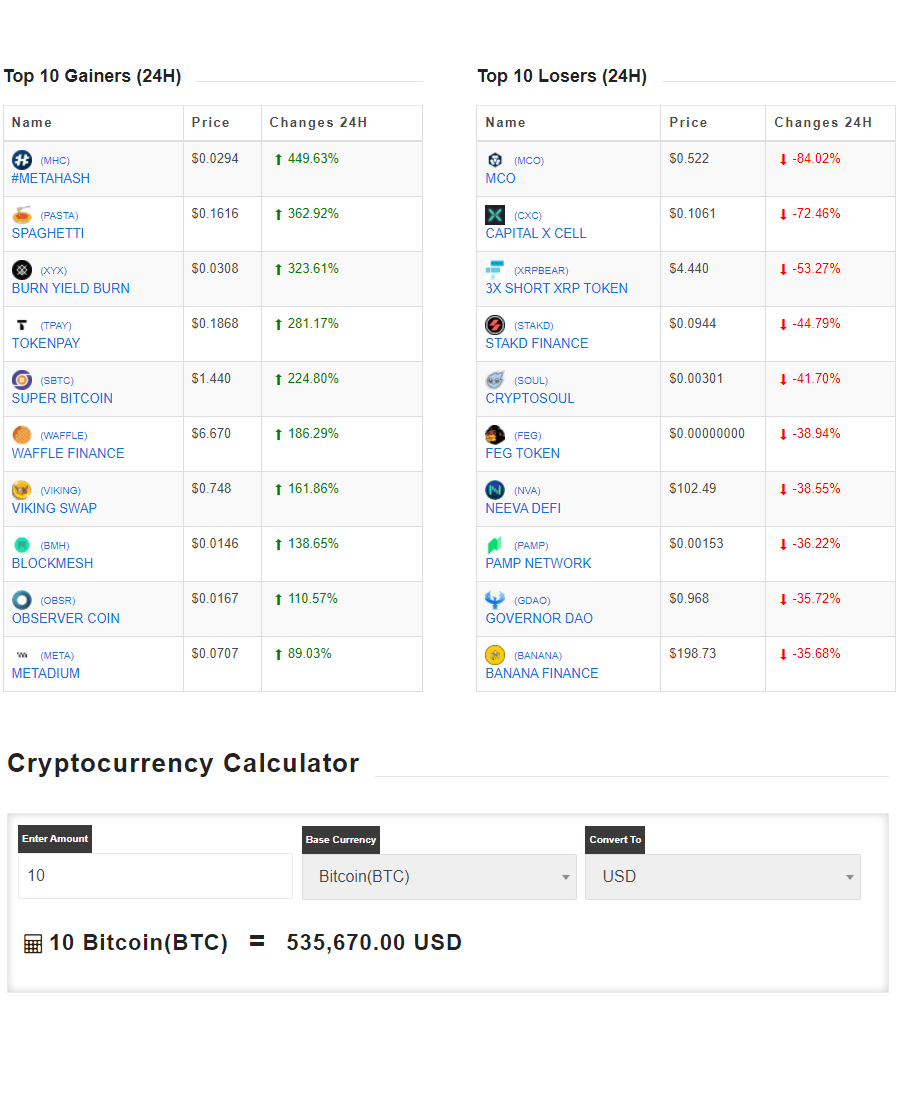 crypto-losers-gainers
